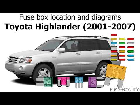 Fuse box location and diagrams: Toyota Highlander (2001-2007) - YouTubeYouTube