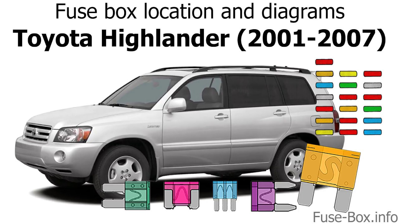 toyota kluger fuse box diagram wiring diagram namefuse box location and diagrams toyota highlander 2001 [ 1280 x 720 Pixel ]