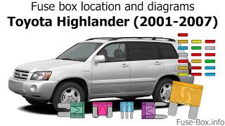 fuse box location and diagrams: toyota highlander (2001-2007) - youtube  youtube