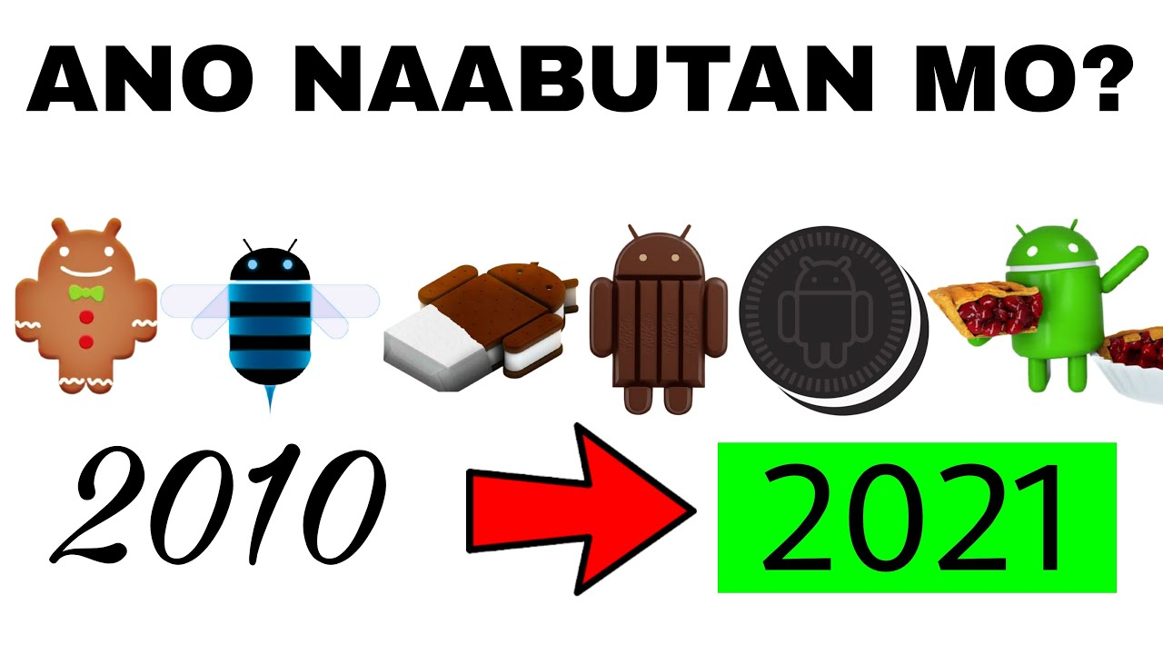 EVOLUTION OF ALL ANDROID HIDDEN EASTER EGGS (2010-2021)