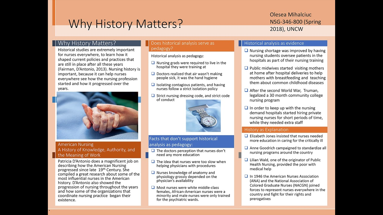 History Of Nursing And Why It Matters Youtube