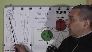 Тонизируем Щитовидную Железу точками акупунктуры.
