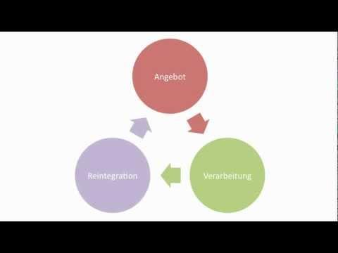 Einführung in das Confluence Enterprise Wiki