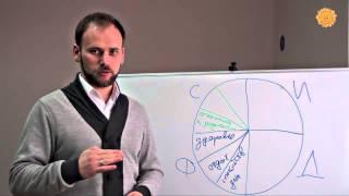 Колесо жизни. Урок 2  Социальный уровень