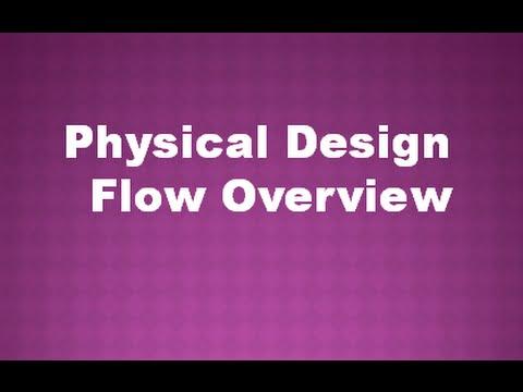 VLSI Physical Design Flow Overview