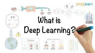 Deep Learning In 5 Minutes | What Is Deep Learning? | Deep Learning Explained Simply | Simplilearn