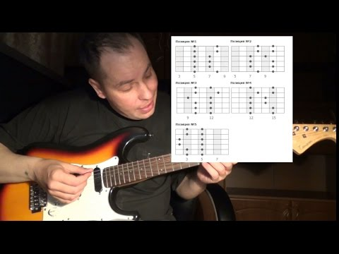 Таривердиев Микаэл - До свидания, мальчики- - Соло на гитаре