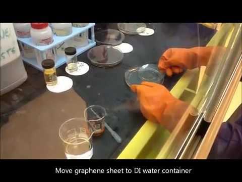 Nanotechnology: CVD Graphene Transfer