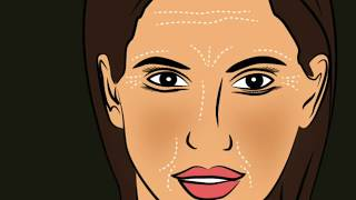 Your Skin Care Guide to See Results in 1 Month