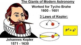 Astronomy - Ch. 4: History of Astronomy (14 of 16) The Giants of Astronomy: Johannes Kepler