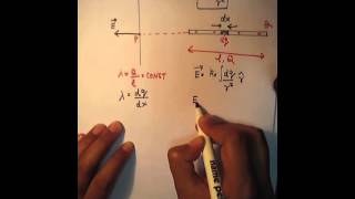 Example 19.5 Electric field Due To Charged Rod