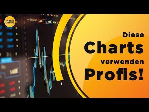 Diese Charts verwenden Profis!