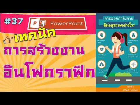 การทำ Infographic ด้วยโปรแกรม PowerPoint