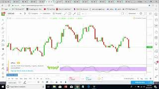 Weekly Forex Analysis  from August 27 to August 31, 2018