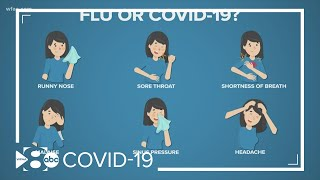 Is it the flu, COVID-19 or allergies? Here's the difference
