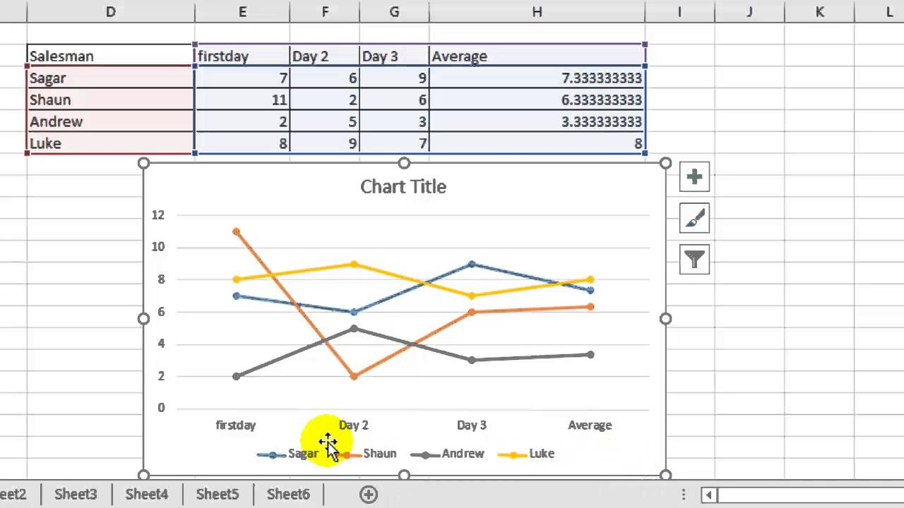 how to make a line graph in excel 2016  How to make a line graph in Microsoft excel - YouTube