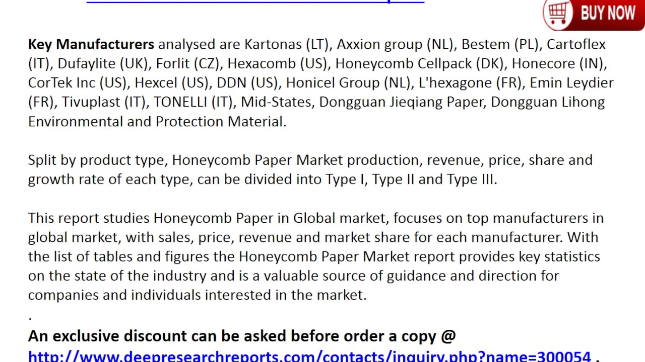Global Honeycomb Paper Industry 2016-2021 Key Manufacturers' Analysis and  Review Report