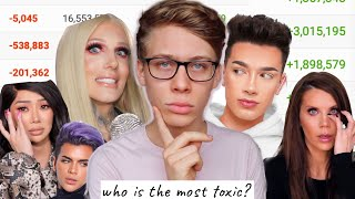 Exposing The Most Toxic Person In The Beauty Community
