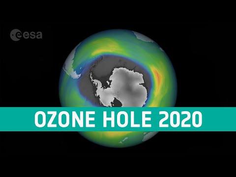 Ozone hole 2020