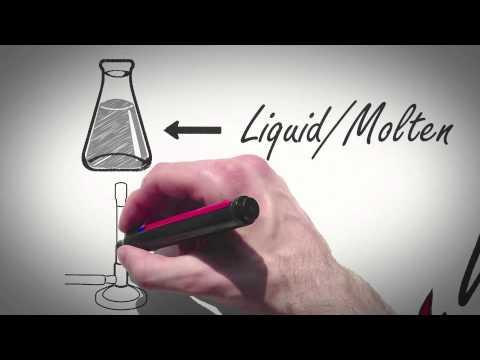 How Do Hot Melt Adhesives Work?
