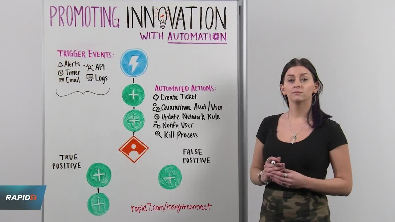 WBW: Promoting Innovation with Automation