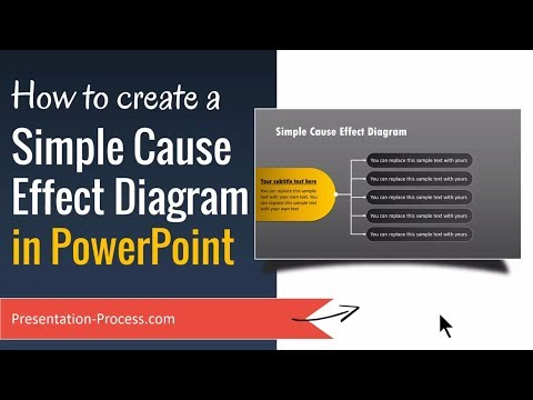 How To Create Simple PowerPoint Cause Effect Diagram (Animated)