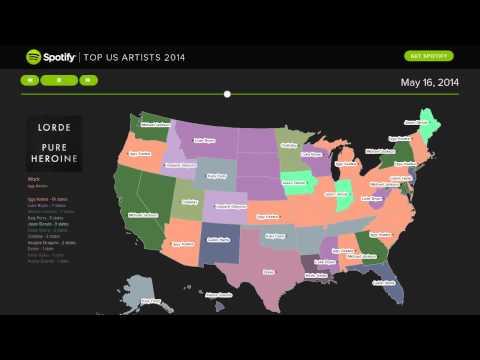 Spotify - Top US Artists 2014