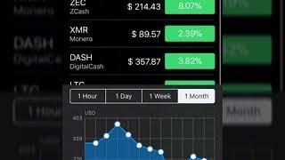 ibitcoin---native-bitcoin-monitor-app