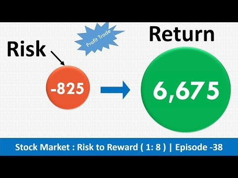 Best Option Strategy  – Butterfly ( Monthly regular Income from Stock market ) Episode – 38