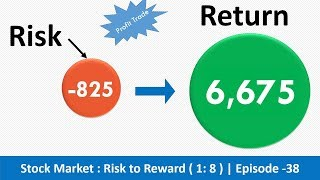Best Option Strategy  - Butterfly ( Monthly regular Income from Stock market ) Episode - 38