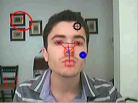 Real Time Head Pose Estimation Youtube