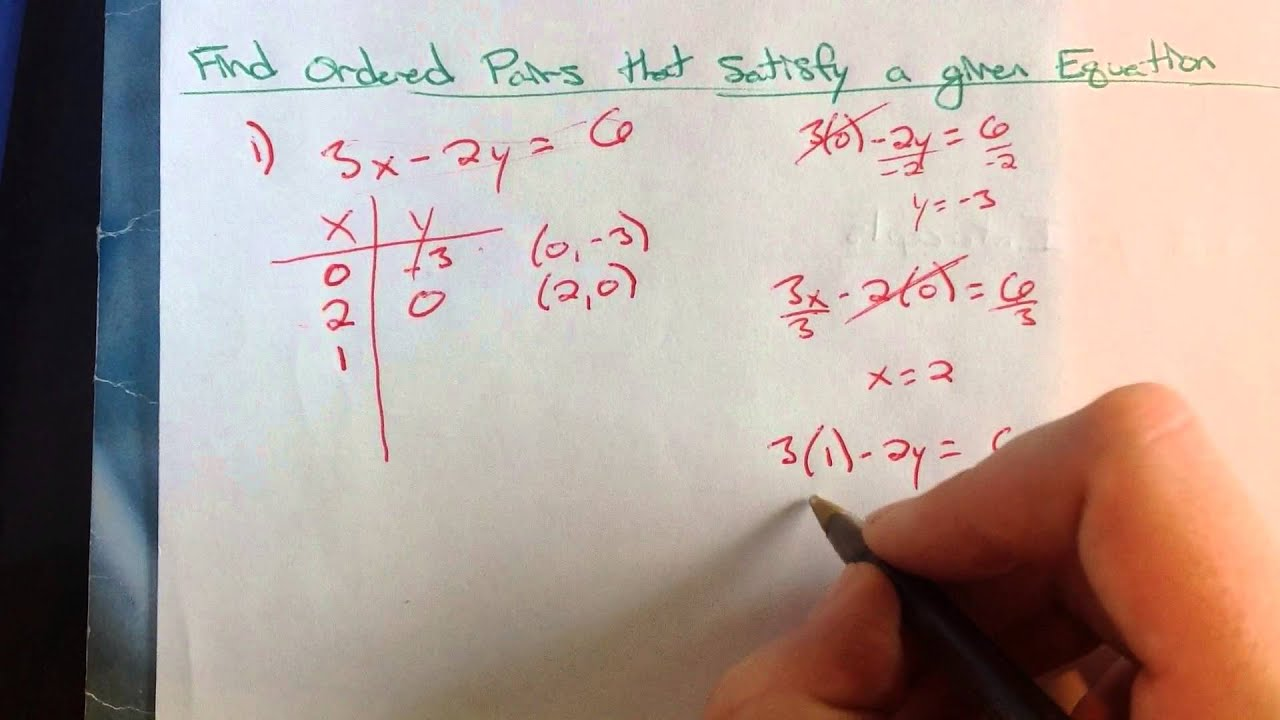 Finding Ordered Pairs That Satisfy A Given Equation