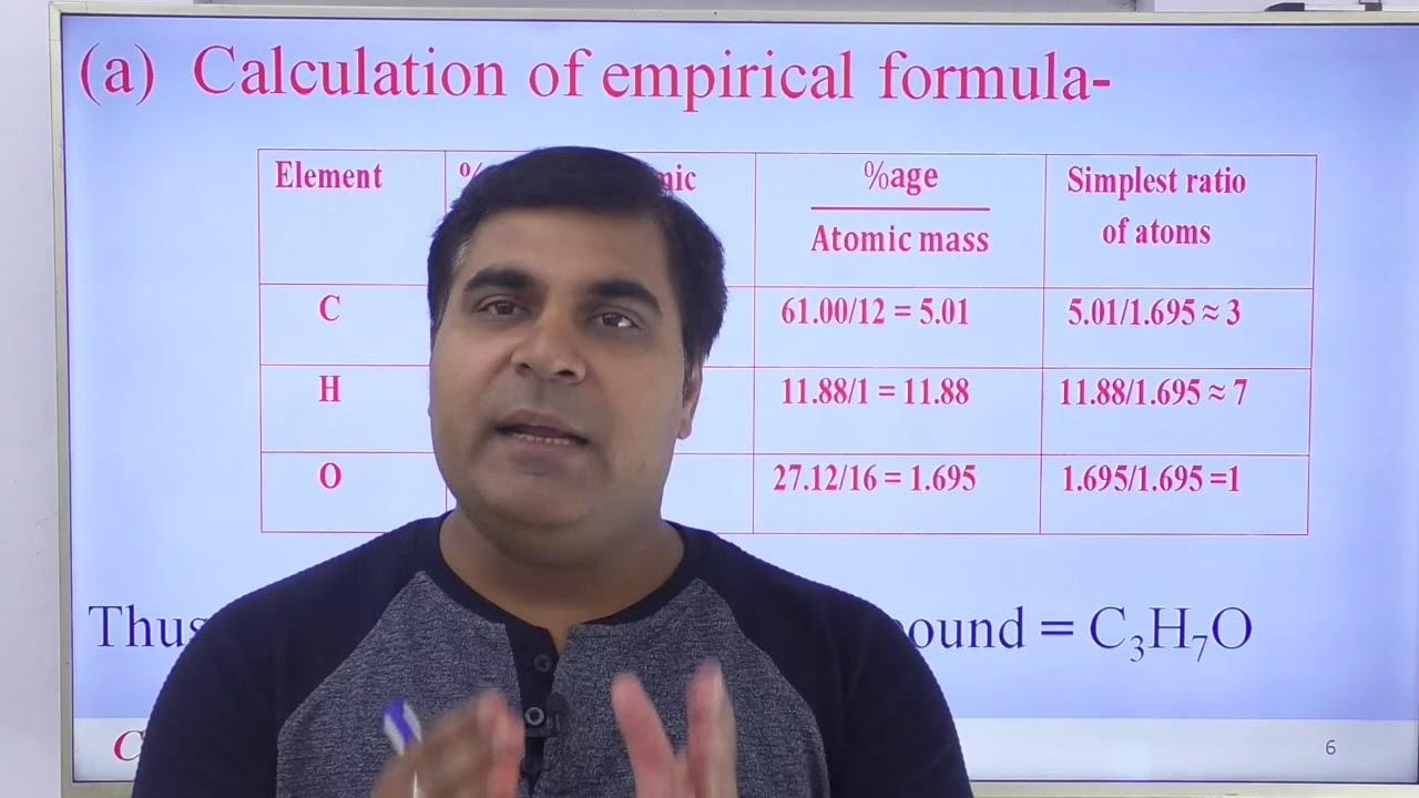 Pradeep kshetrapal tvh dailymotion video ch xi 1 07 empirical and molecular formula pradeep kshetrapal channel ccuart Gallery