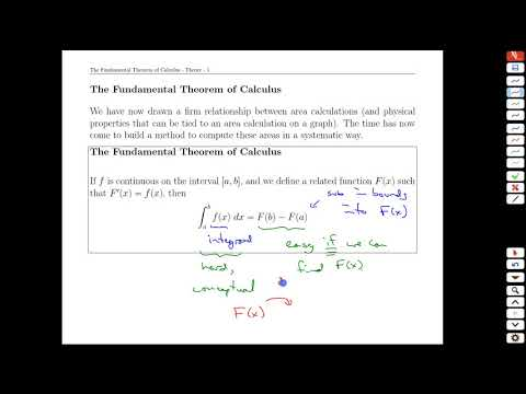 Unit 9-6 The Fundamental Theorem of Calculus Theory - MATH 121