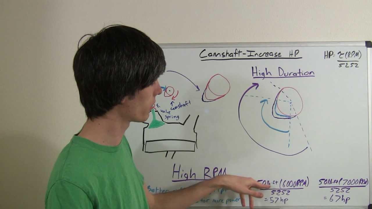 medium resolution of 302 engine diagram camshaft