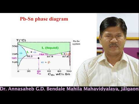 Physics: Phase Diagram by Dr  ...