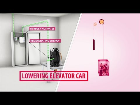 Elevator Regenerative Drives - How They Work