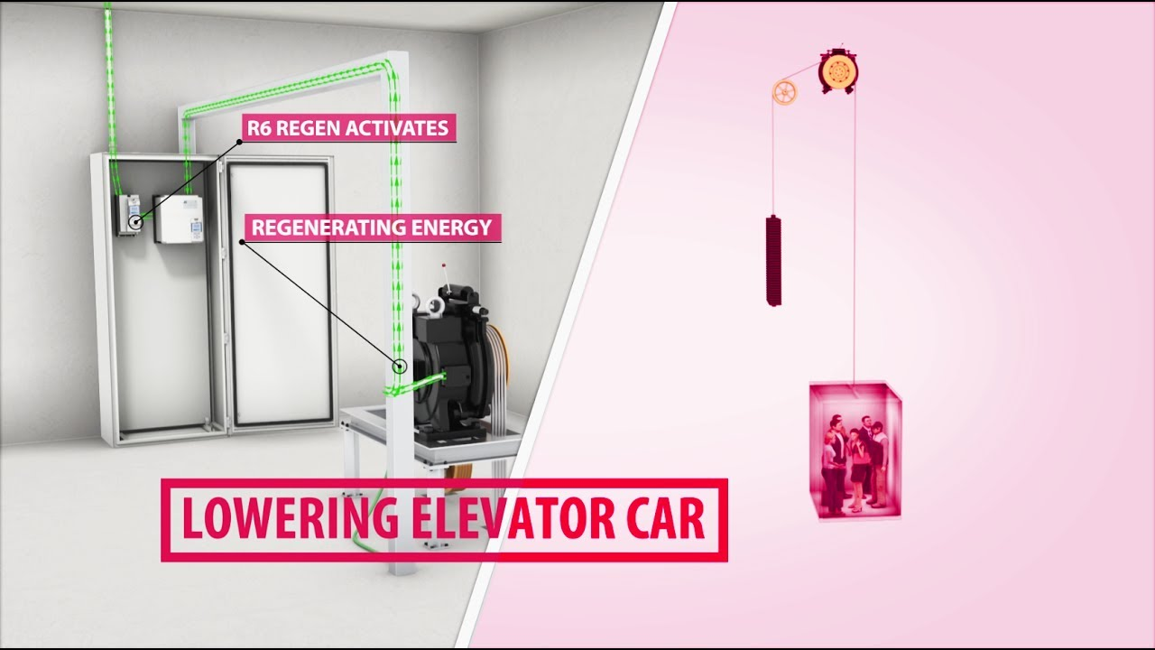 Elevator Regenerative Drives - How They Work on