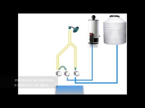 Regadera ahorradora ecol gica oxygenics x stream doovi for Reparar gotera de regadera