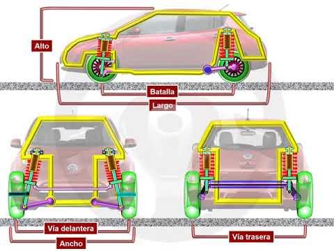 Nissan Leaf (3/3)