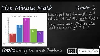 2nd Grade Math Writing Bar Graph Problems