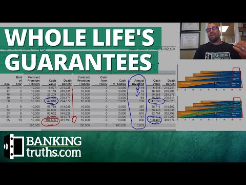 Whole Life Insurance's Guaranteed Column Explained