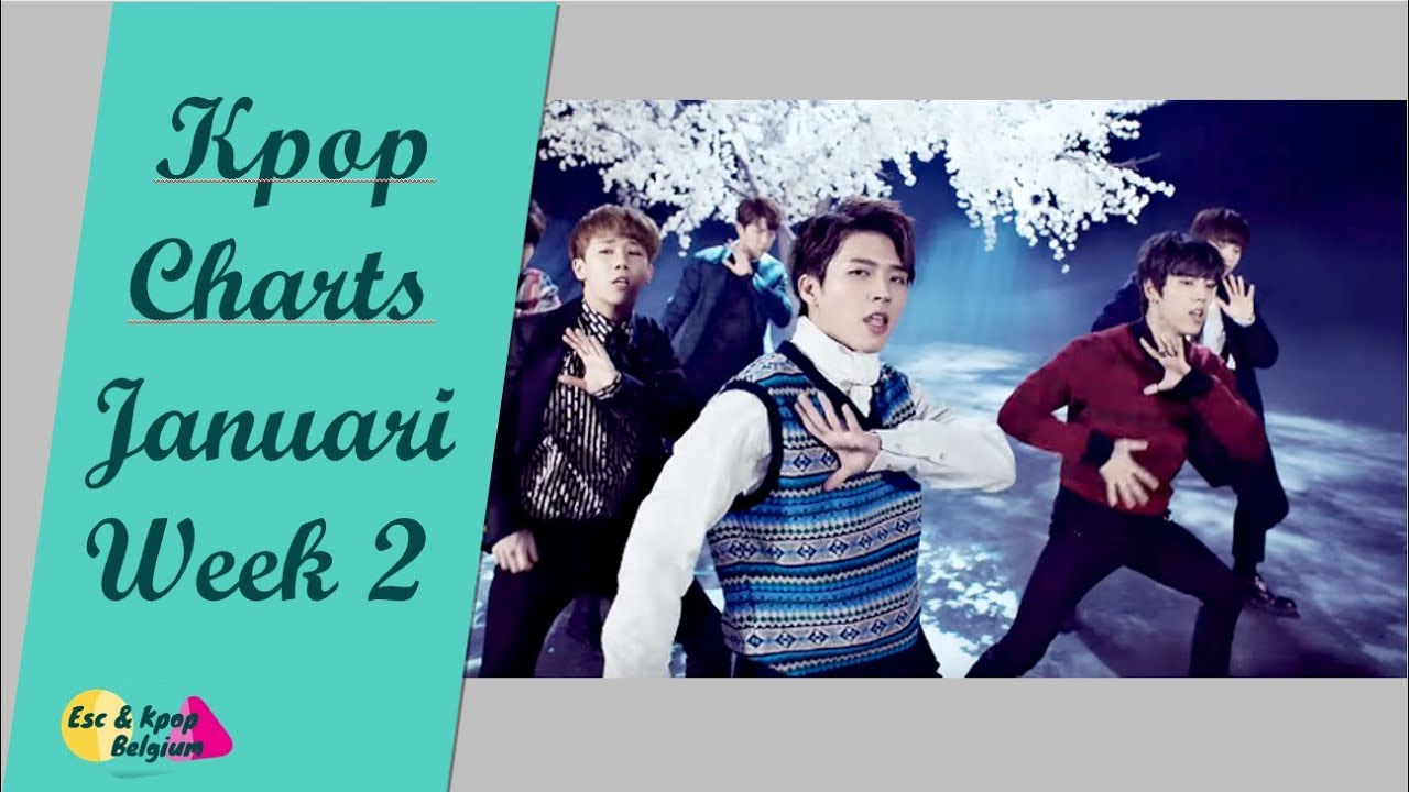 Kpop Charts, January 2018 (Week 2) // Kpop