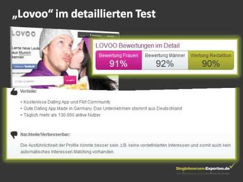 lovoo test