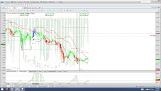 Nadex Binary Options Trading Signals Market Recap 06 25 14