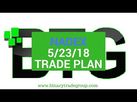 NADEX 5/23/18 Trade Plan for S&P 500