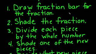 Dividing Unit Fractions by Whole Numbers 15 16