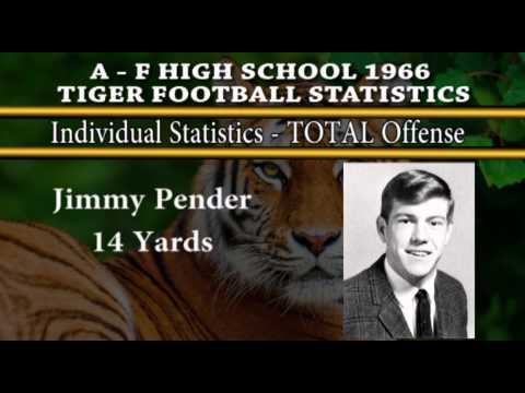 A-F 1966 Football Team Intro and Stats