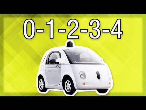 """Autonomous Car """"Levels"""" Explained"""