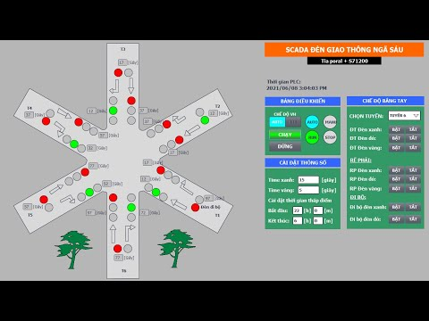 Hướng dẫn lập trình đèn giao thông ngã sáu PLC S71200 và Tia portal